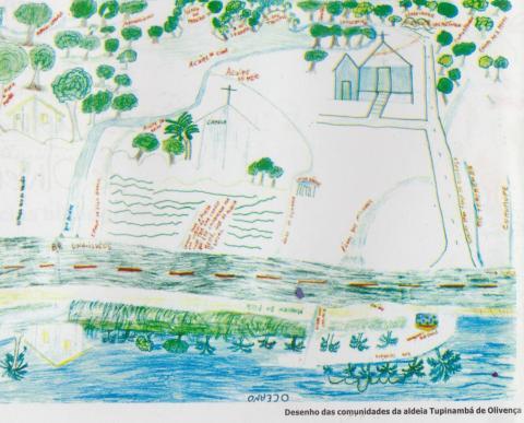 desenho da aldeia